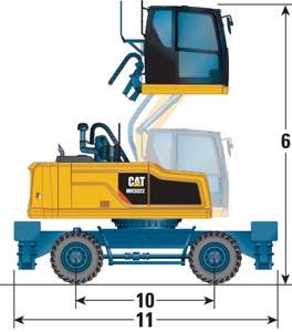Object Guard mm 5740 Cab Raised No Falling Object Guard mm 5610 7 Overall Machine Width Width with Outriggers on Ground mm 4360 3680