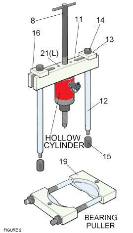 BEARING PULLER, Fig 2. Fit the cylinder to the crossbeam (11) using the long bolts (21l) provided. Fit threaded saddle into the piston.