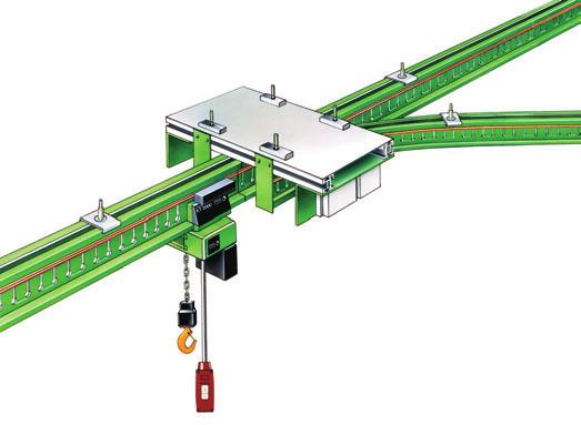 KT 2000 Small Crane Technology 07 Schematic drawing of a complex KT 2000 application 2 1 2 Monorail runway > High capacity _ designed for maximum working loads up to 2,000 kg > Flexible _ easily