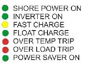 Indicator SHORE POWER ON INVERTER ON GREEN LED lighting on AC mode GREEN LED lighting on inverter mode FAST CHARGE Yellow LED lighting on fast charging mode FLOAT CHARGE GREEN LED lighting on float