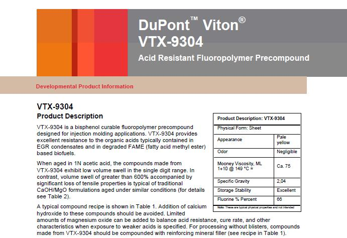 118 Acid Proof Viton