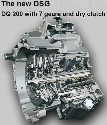 The 7-speed dry DSG is DQ200 (2008, LUK) which is for torque lower than 250 Nm.