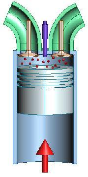 Emissions FOR PARTICLE REDUCTION Injection