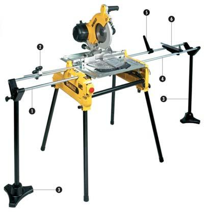 COMBINATION SAWS AND ATTACHMENTS 250 mm Combination Saw DW743N Cut Capacities The classic TGS flip-over bevelling saw Rapid tool free transformation from a saw bench to a mitre saw provides