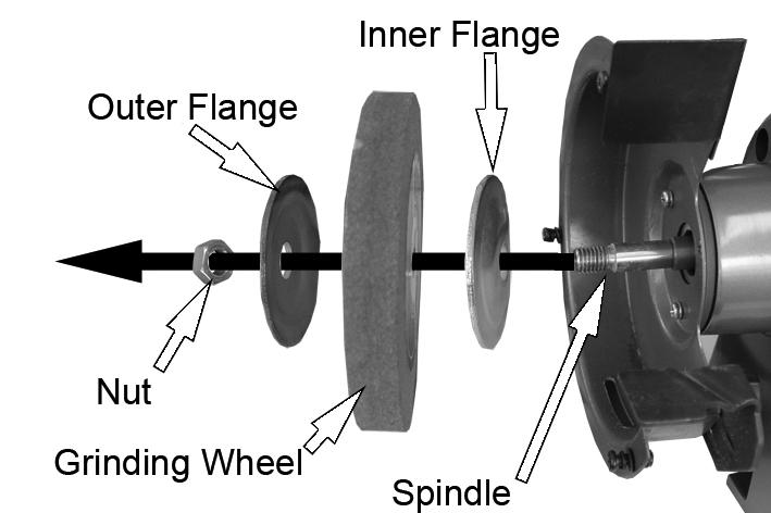 Hold the other wheel by hand, and remove the nut and outer flange. NOTE: The left hand wheel locking nut has a left handed thread. 3. Slide off the old wheel and replace with a new one.