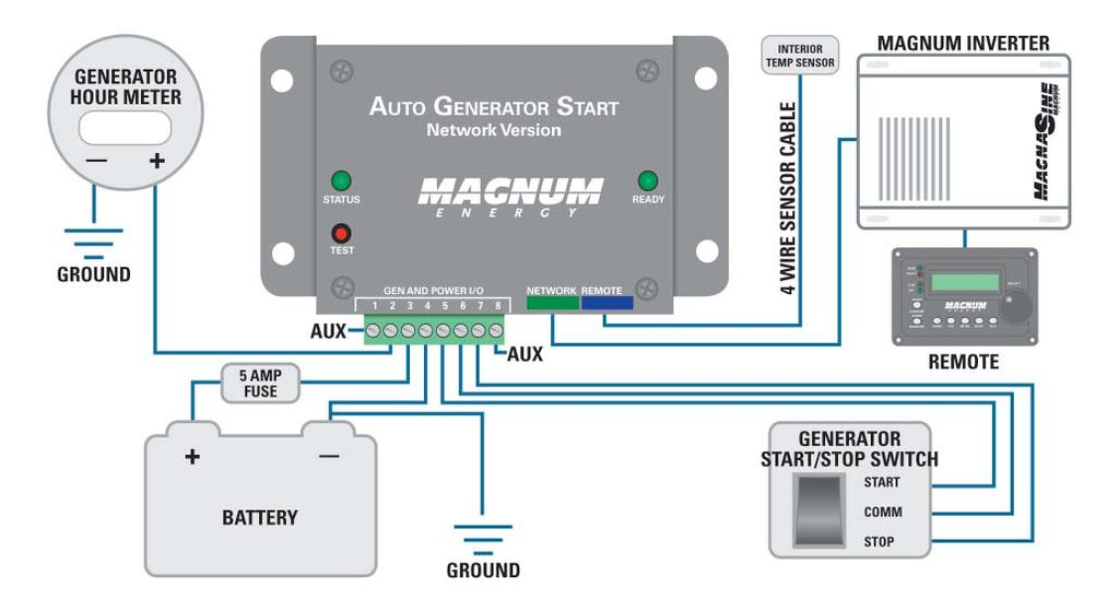 Accessories AGS Wiring Diagram for Stand Alone