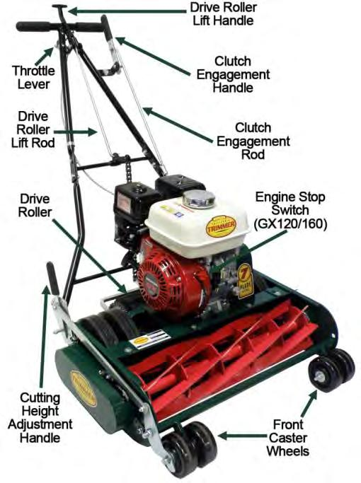 Key Components The image below identifies key components of the California Trimmer Mower so take the time to familiarize yourself with them and their function.