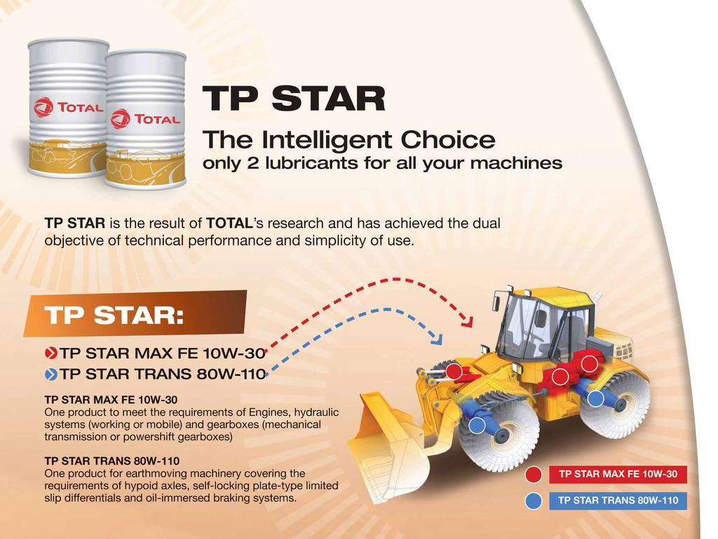 TP STAR MAX FE 10W-30 Range of lubricants for TP STAR Very high performance lubricant specifically developed for the lubrication of materials used in Public Works, Mines or Quarries.