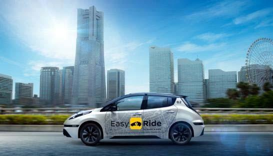 New Mobility Services Highlights Successful Field Operation Test of EasyRide in Yokohama with partner DeNA Expansion of car-sharing services in Japan Partnership with DiDi through