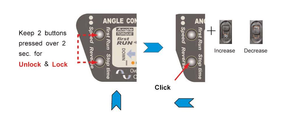 NF-Series Time Control & Auto Reverse models (Continued) Angle Setting for the reverse RUN 1. Keep the both first Run & stop time buttons pressed over 2 sec. for unlock.