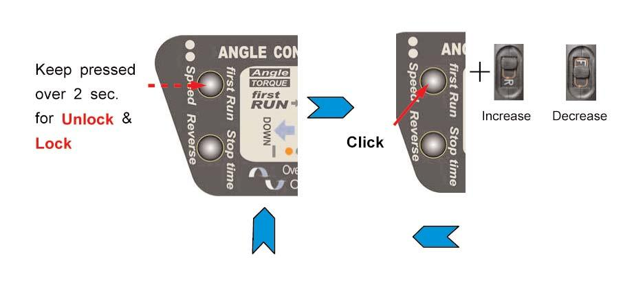 NF-Series Time Control & Auto Reverse models (Continued) Angle Setting for the first RUN 1. Keep the first Run button pressed for over 2 sec. for angle setting.
