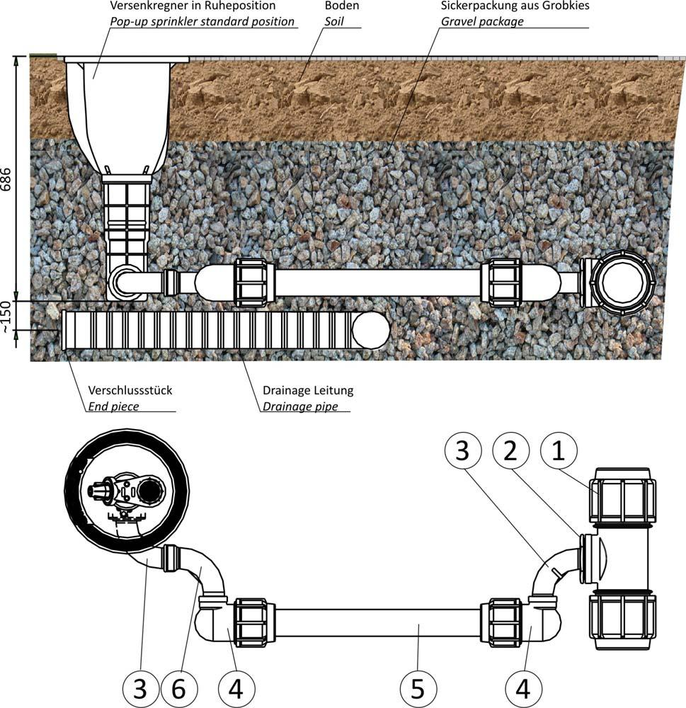 5.3 VP3 pop up sprinkler installation diagram Trench cross section and fitting plan Parts no. PE Hauptleitung / dia PE Main Pipe Item Description Description Article no.