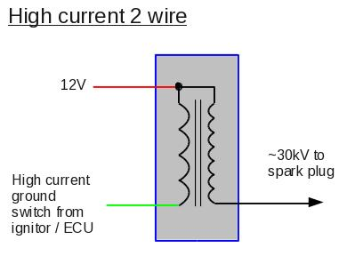 3-wire COPs are ambiguous, many are high-current (needing an ignitor), some may be logic level with a built in driver.