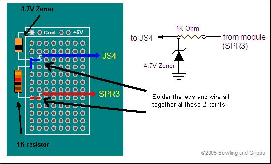 In the analogue mode, 0-5V signal is fed into JS4 or JS5 using a protective circuits as in 3.4.9.1. In the internal mode, an add-on card is required.