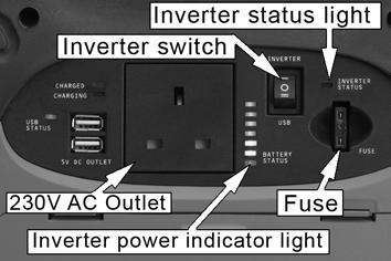 USING THE 12 VOLT POWER SUPPLY Two cigarette lighter type sockets allow connection to DC electrical equipment via a standard DC adapter.