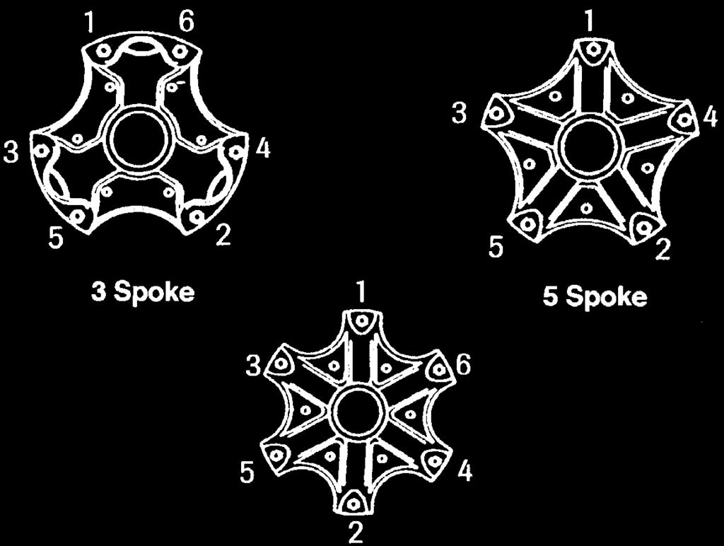 2. Hub Piloted Wheels: a. Mount inner wheel on the hub. b. Slide on the hub guide until the wheel is snug against the hub. Be careful not to damage the threads on any of the studs. c. Mount outer dual wheel on the hub and snug up against the inner wheel.