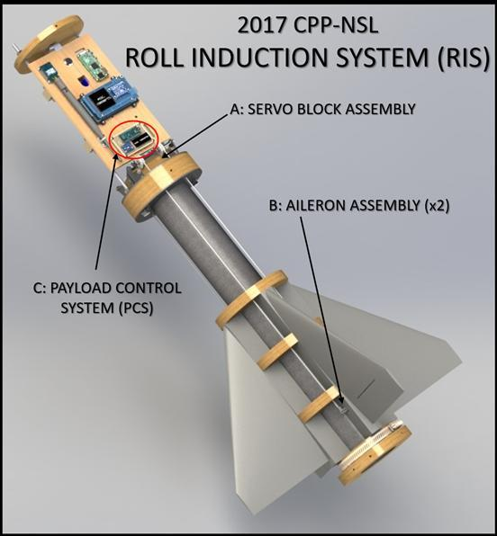 3.0 Primary Payload Summary The final flight of our Roll Induction System ( RIS ) primary experiment on April 8 th, 2017 represented the culmination of 9 months of hard work involving design,