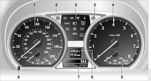 Cockpit Instrument cluster 1 Speedometer 135i: with fuel gauge 2 Indicator lamps for turn signals 3 Indicator and warning lamps 13 4 Tachometer 56 5 Fuel gauge 57 135i: engine oil temperature 57 6