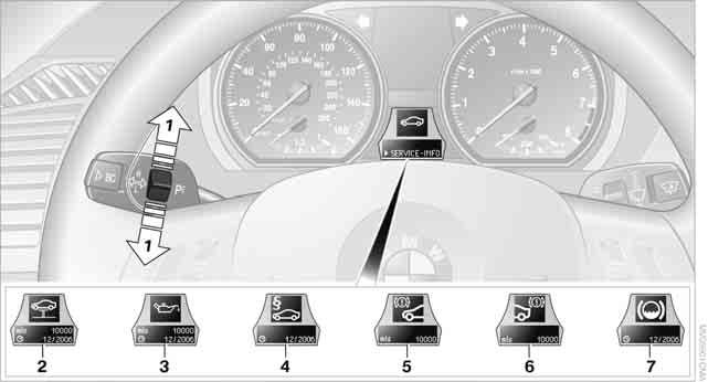 Service requirements For certain maintenance operations, you can view the respective distance remaining or due date individually in the instrument cluster.