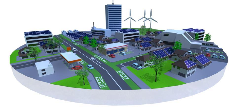 VEDECOM PREPARES THE SUSTAINABLE MOBILITY FOR ALL 18 Towards 0 emission 0