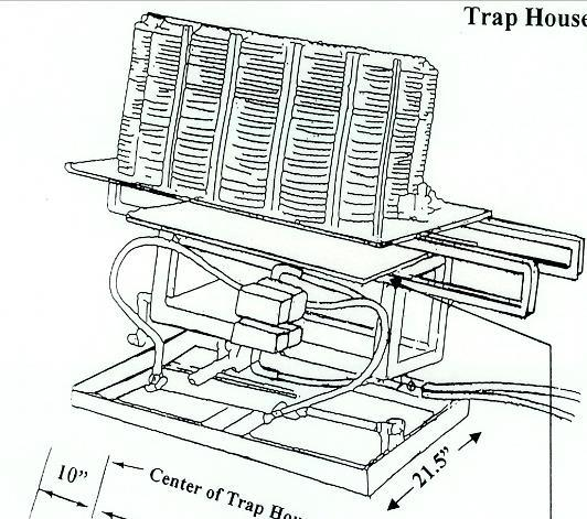 The PAT-TRAP NEVER STAND IN FRONT OF A TRAP MACHINE. THE TRAP MACHINE MUST BE TURNED OFF AND THE SPRING RELEASED BEFORE ENTERING THE TRAP HOUSE.