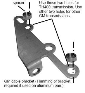 Bracket Figure 3 You MUST install