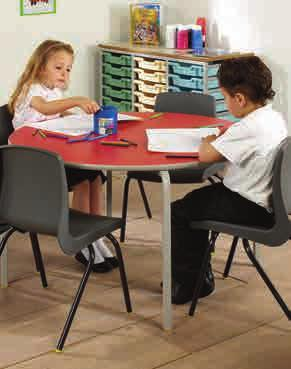 www.justforeducation.co.uk Classroom Tables Classroom Tables From 33.75 Classroom Tables conform to BSEN 1729 Please follow these steps to order your tables.