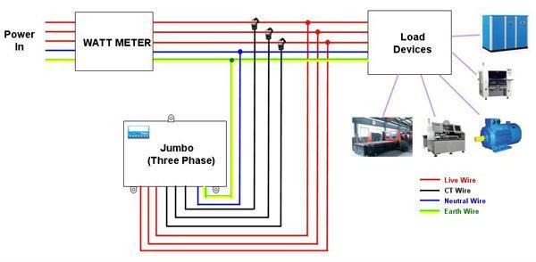 Diagram of our installation parameters