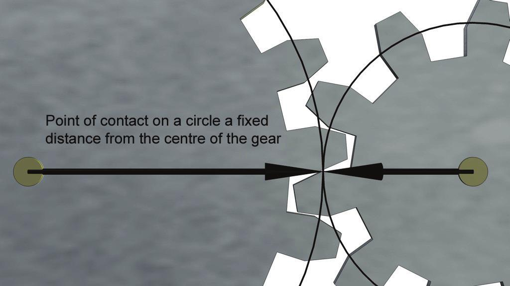 Zooming in on the point of contact Hint Activity Figure What physical characteristics of these two gears are important?