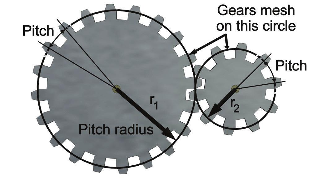 . Characterising gears The following diagram shows the same two gears.