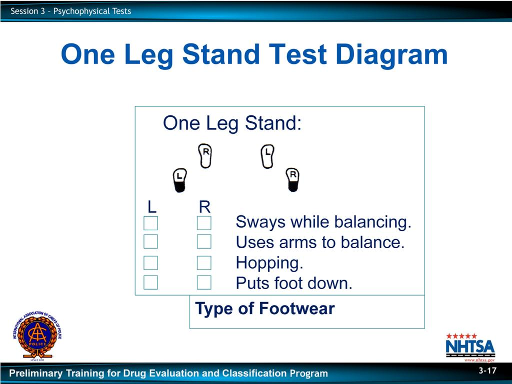 C. One Leg Stand Write One Leg Stand on the dry erase board or flip-chart. One Leg Stand is the third divided attention test administered during the drug influence evaluation.