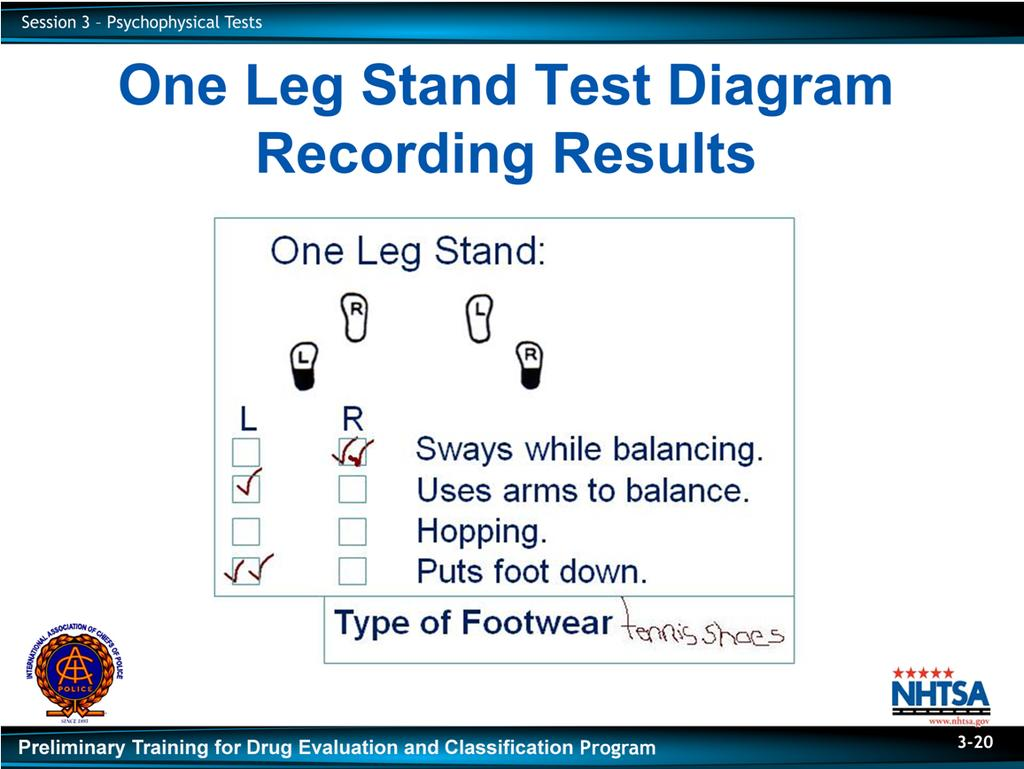 Recording Results of the One Leg Stand Instruct participants to turn to the One Leg Stand Test Diagram in their participant Manuals Ask participants: What are the four clues of the One Leg Stand test?