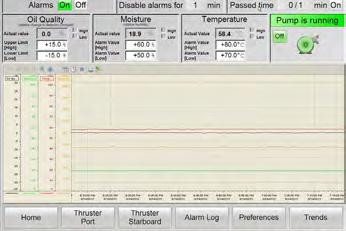 CMT Thruster Monitor New Complete Monitoring Solutions Examples of available screens in Thruster Monitor: The propulsion