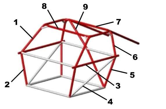 Typical Roll Cage Construction Figure 1 Major Cage Components 1. Upper A Pillar 6. Upper B Pillar 2. Lower A Pillar 7. Rear Crossover 3.