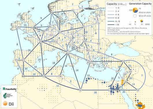 14 Desert Power: Getting Connected intra-european and intra-mena grids are essential. This infrastructure would ensure gross power flows between countries of approx. 600TWh, which represents approx.