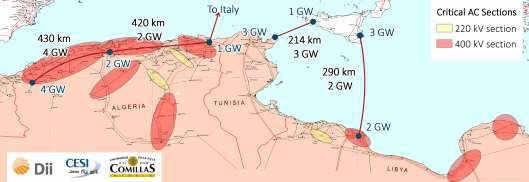 26 Desert Power: Getting Connected Libya. Figure 11 shows the identified critical sections in the North African AC grid as well as the identified HVDC line and DC converter station capacities.