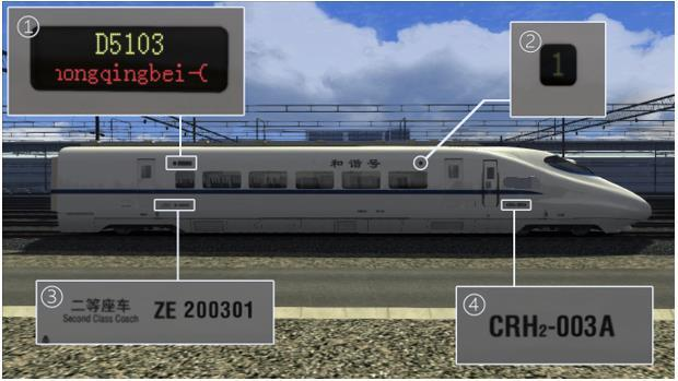 3.2 Functions on External Model This Add-on allows you to set the train number, as detailed below: 1 LED direction broad. Enter this information in the cab with the MON screen.