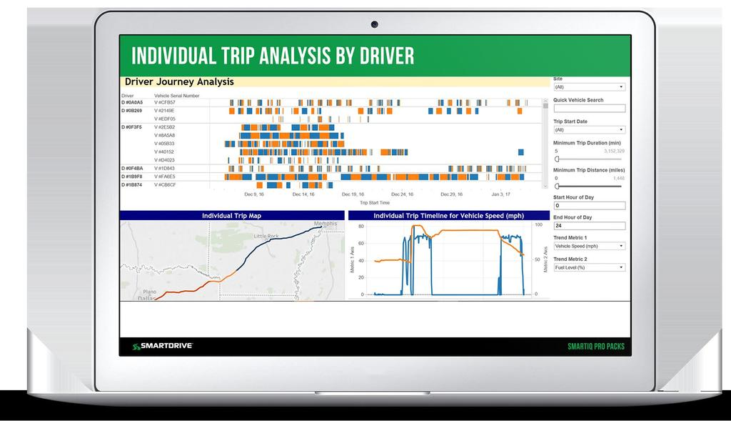 Driver & Vehicle Journey Pro Pack The average truck driver is expected to drive between 2,000-3,000 miles per week.