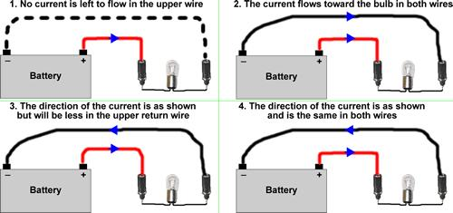 are indicated in the above figures. Connect a wire from each terminal of the battery to each of the banana sockets. The light bulb should light.