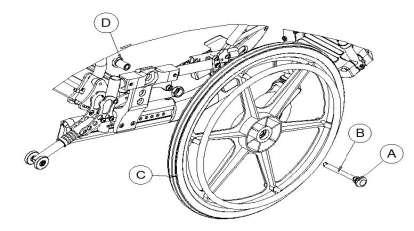 Make sure the detent pin and locking pins of the quick-release axle are fully released BEFORE operating the wheelchair.