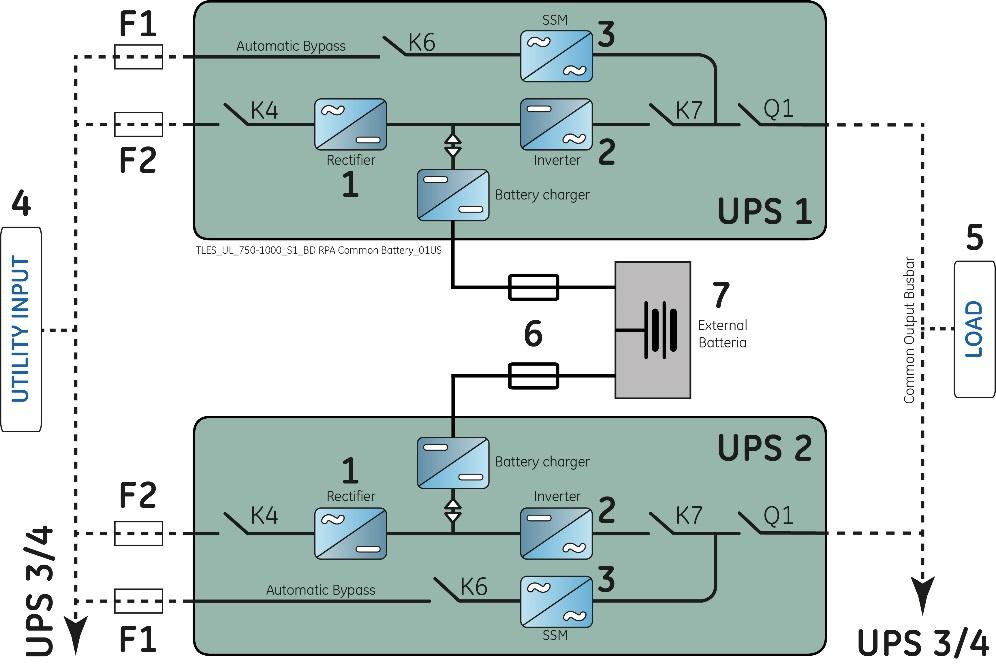 4.4 UPS PARALLELED ON THE SAME BATTERY A Parallel System with a Common Battery for two or more UPS (max.