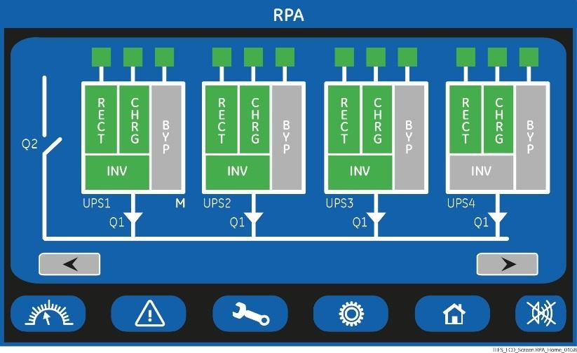 6.6 RPA PARALLEL SYSTEM RPA PARALLEL SYSTEM (option) The RPA PARALLEL SYSTEM is entered any time the RPA key is pressed.