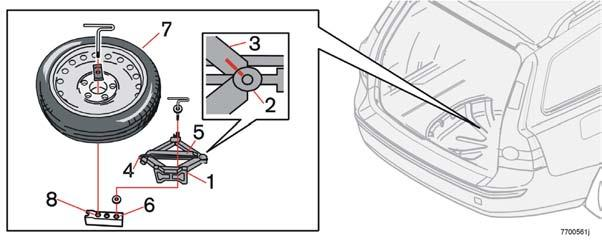 Lower the warning triangle s support legs. Ensure the warning triangle and its case are properly secured in the cargo area after use.