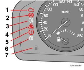 Instruments and controls Indicator and warning symbols Drive to an authorised Volvo workshop to have the ABS checked if the symbol remains lit. 3.