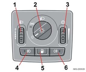 Instruments and controls Lighting panel 1. Headlamp levelling This control adjusts the height of the headlamp beam.