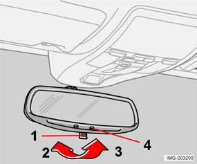 Instruments and controls Rearview and door mirrors Interior rearview mirror Dipping 1. Dip the mirror with the lever 2. Normal position 3. Dipped position.