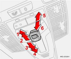 If there are children in the car: Switch off the supply to the power sunroof by removing the ignition key if the driver leaves the car. 1. Opening, automatic 2. Opening, manual 3. Closing, manual 4.