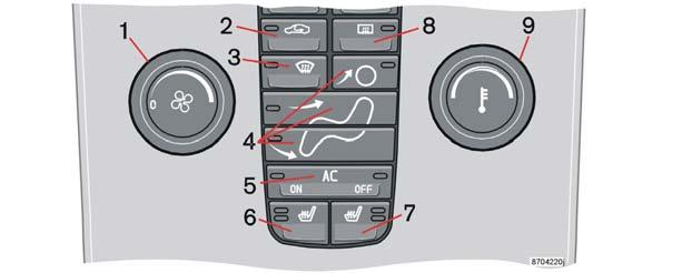 Climate control Manual climate control, A/C Control panel 1. Fan 2. Recirculation 3. Defroster 4. Air distribution 5. AC - ON/OFF 6. Heated front left seat 7. Heated front right seat 8.