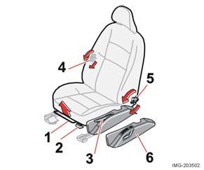 Interior Front seats 5. Backrest rake: turn the wheel. 6. Control panel for power seat (option). Controls (2) and (3) are not present on all seat models. WARNING!