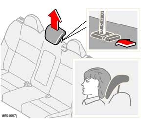 Interior Rear seat Important! The head restraints can be damaged if they are not removed for loading. The centre head restraint must also be removed for heavy loads.